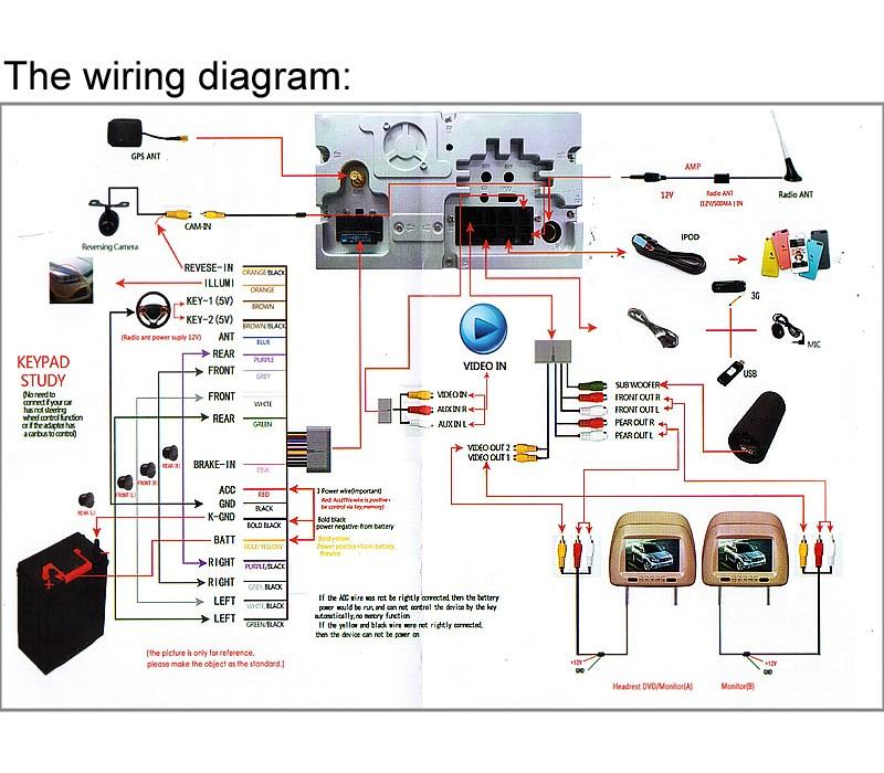 Car Multimedia Video GPS NAVI TV Controller System For PEUGEOT 2008 Wiring Diagram