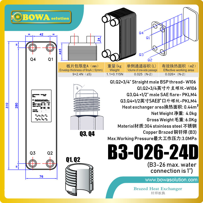 24plates SS PHE transfer heat 12KW between water and water, or is working as evaporator/condenser in heat pump water chillers