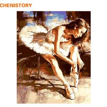 Peinture à numéros, danseuses de ballet