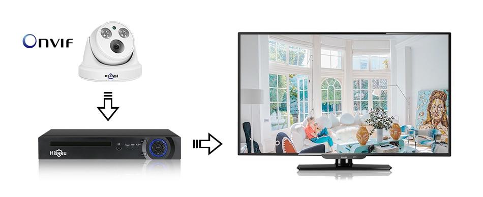 HTB11yp7KSzqK1RjSZFjq6zlCFXaI Hiseeu 2MP 5MP POE IP Camera H.265 1080P Bullet CCTV IP Camera ONVIF for POE NVR System Indoor Home Security Surveillance IR Cut