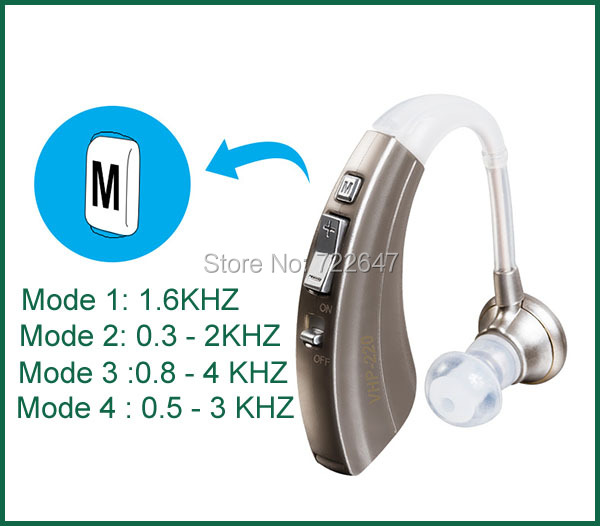 Health And Beauty Aids: 4 Mode Durable Noise Reduction Digital Hearing Aid Ear