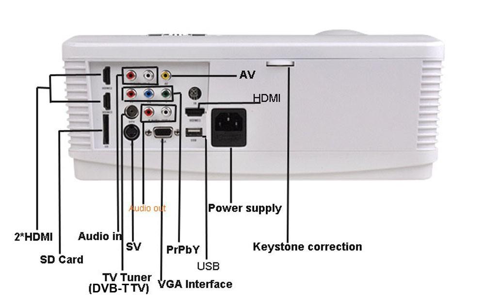 H1 DVB-T