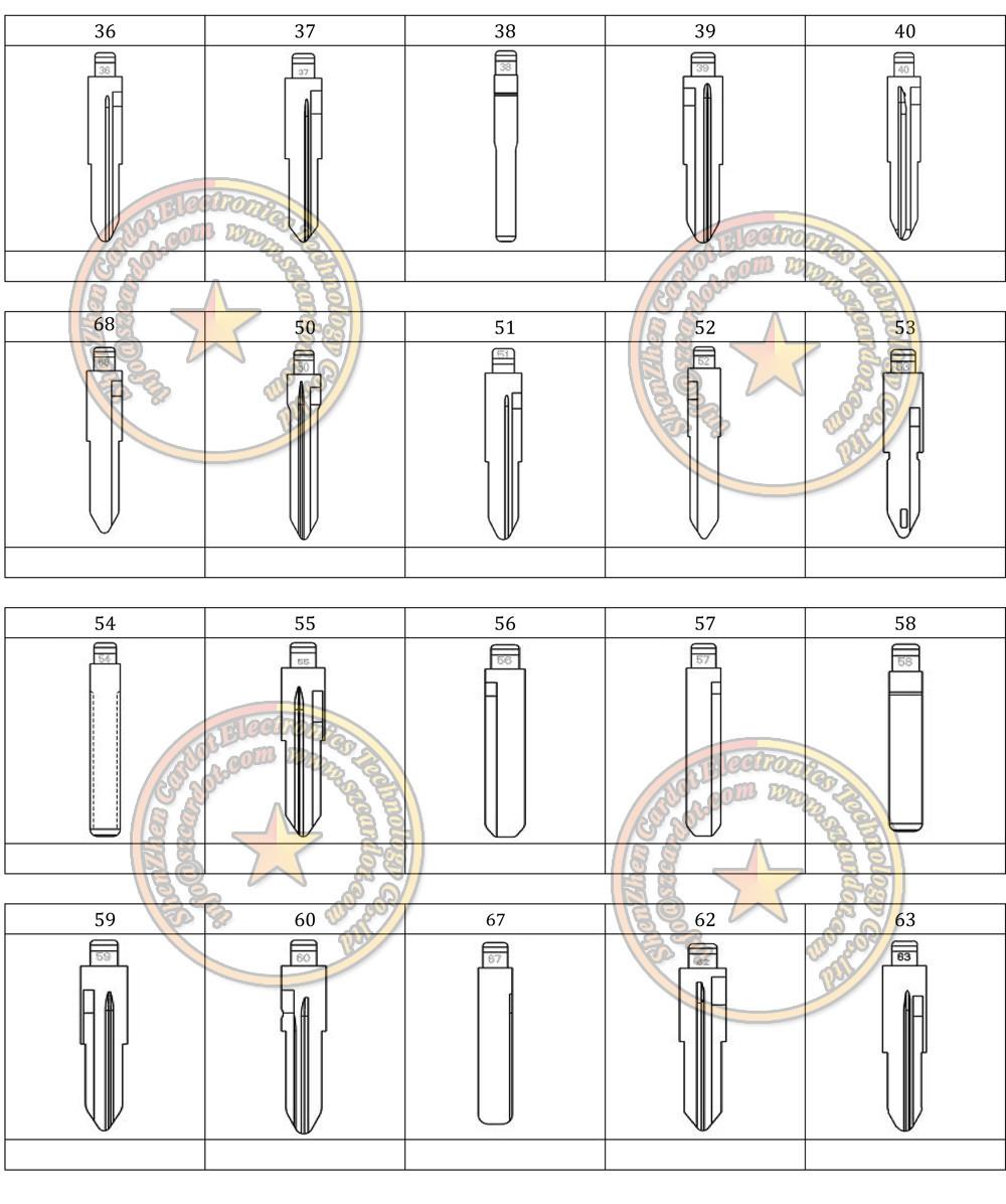 car blade key 03