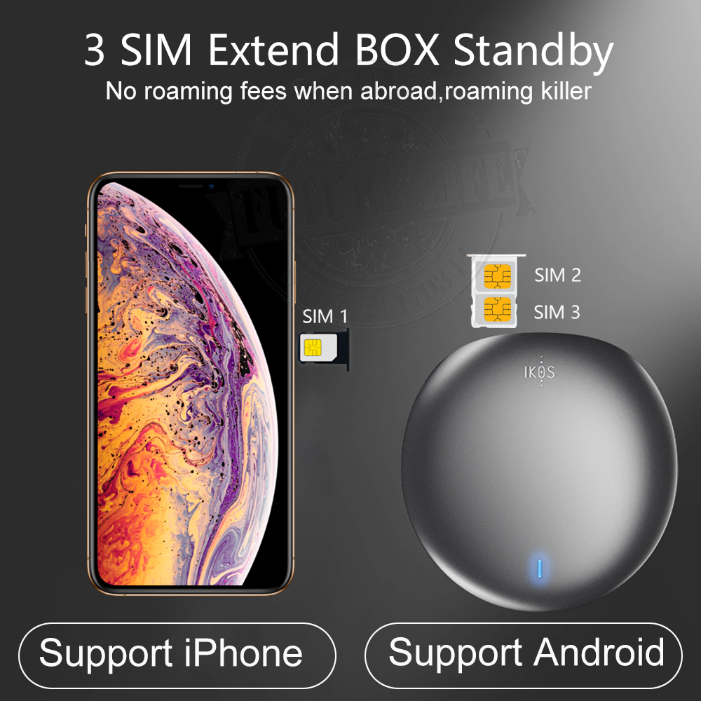 No Roaming Abroad SIMadd IKos 3 SIM 3 Standby Activate Online At The Same Time WiFi Router Android For IPhone 6/7/8/X IOS 7-12