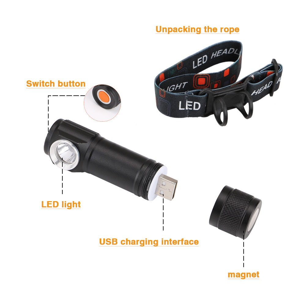 Image 3 - USB Rechargeable Headlamp Headlight LED Flashlight Head Torch Portable Lanterna 3 Mode Magnetic Work Light For Night Fishing-in Headlamps from Lights & Lighting
