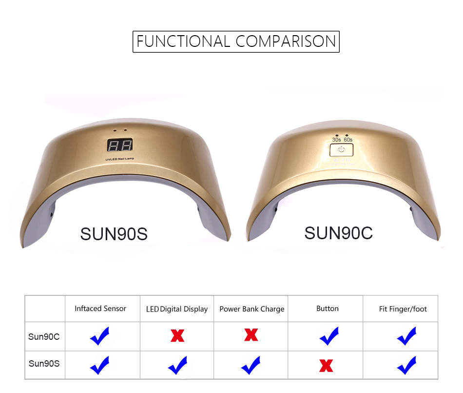 SUN90S 90C 24 W LED Nail Lamp UV Lamp Nail Curing Lamp Nail Droger - Nagel kunst - Foto 6