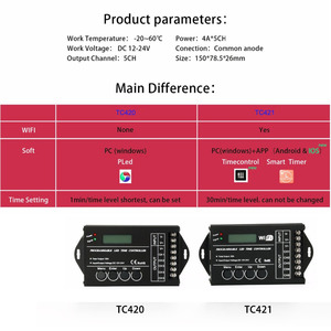 Image 2 - Tc420 tc421 tc423 led 시간 wifi 컨트롤러 dc12v/24 v 5 채널 총 출력 20a 공통 양극 led 조명