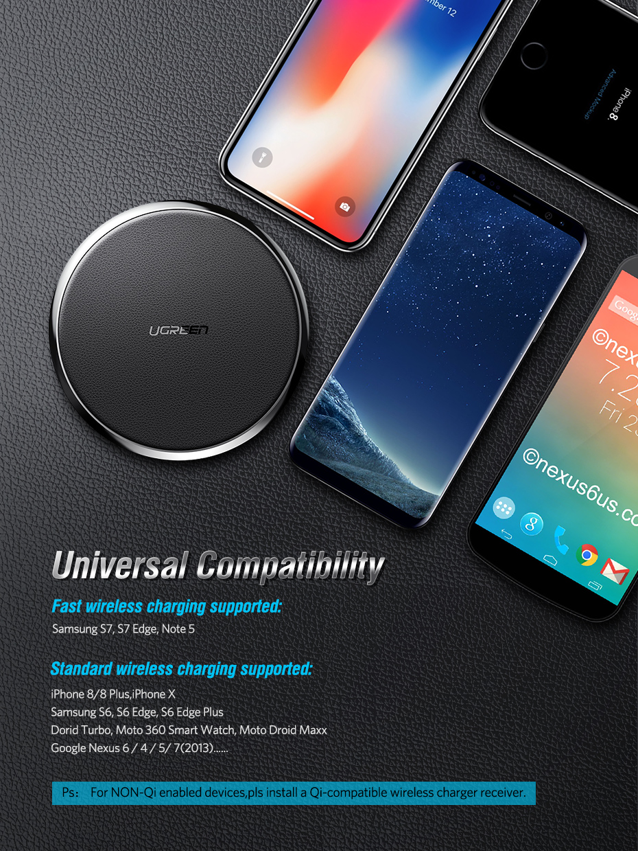 Best alternative mobile phone wireless chargers