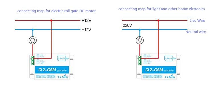 CL2-GSM-6