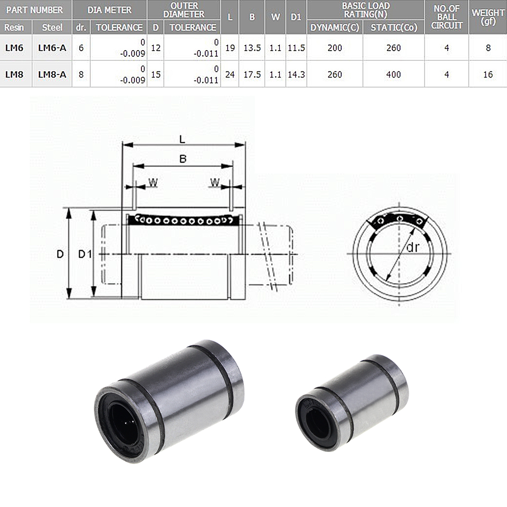 Linear Ball Bearing Bushing LM8UU LM6UU for 3D Printer Carbon Chromium Bearing Steel lupulley linear bearing bushing lm50uu lm60uu for cnc machines 3d printer bearing steel