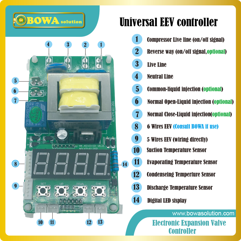 Universal and indepedent electronic expansion valve controller compatible with Danfoss, Sporlan, Fujikoki, Emerson, Saginomiya 3 5kw electronic expansion valve eev suitable for kinds of small capacity equipment replace danfoss electronic expansion valve