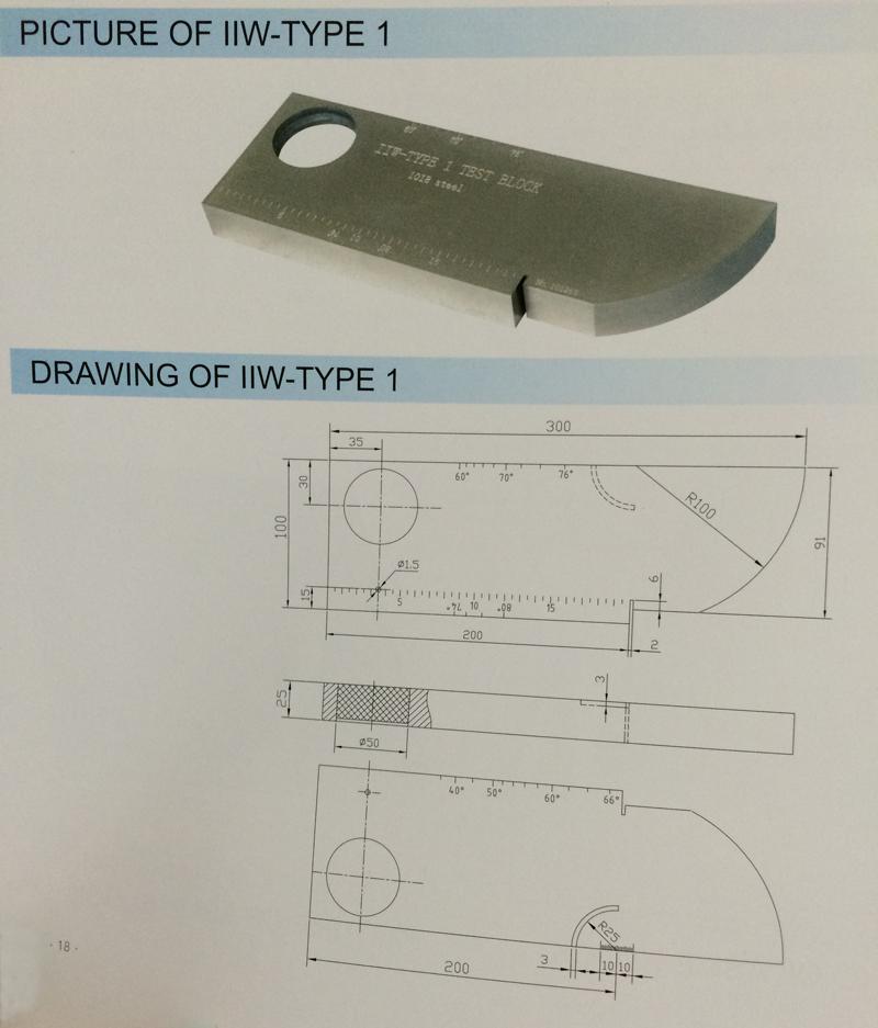 IIW-TYPE 1 Drawing