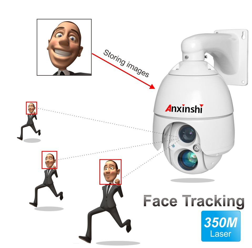 Metal waterproof 1080P PTZ IP camera 20x optical zoom 2MP Onvif laser IR 350m Starlight Face tracking Security speed Dome camera