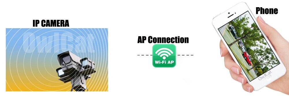 AP hotspot