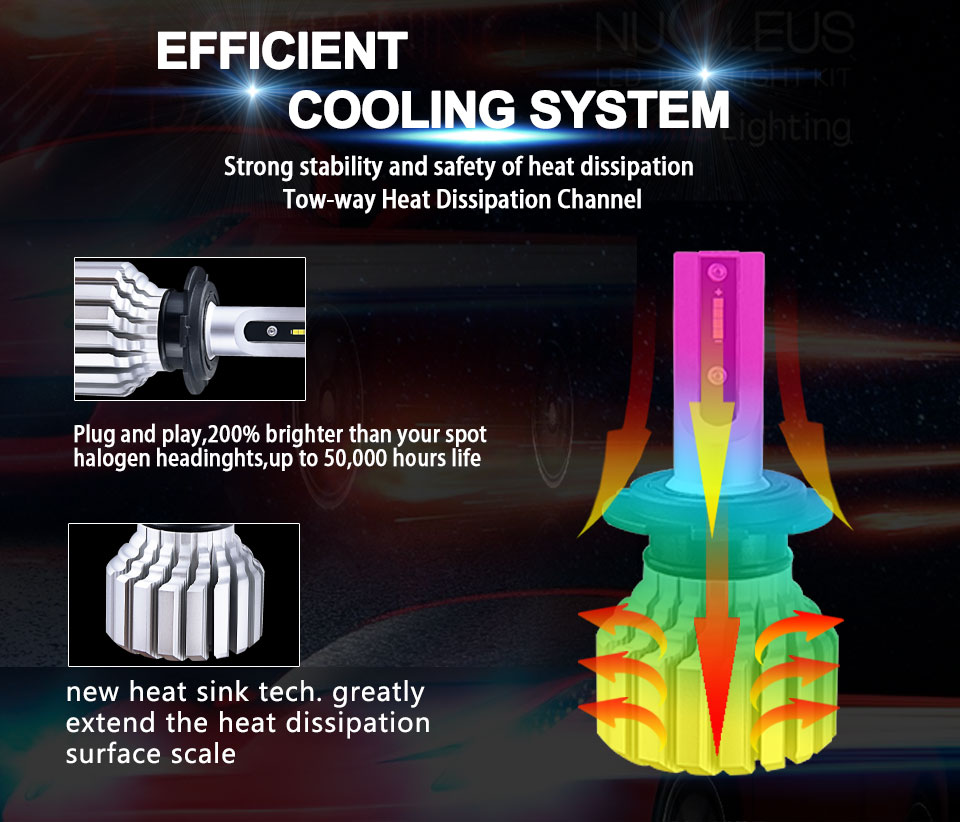 Foxcnsun LED H4 Car Bulbs 6500K Auto H7 LED Headlight Fan-less Head Lamp SUV 50W CSP Chips H11 9005 9006 led H3 H1 Bulbs H15 H8 (4)