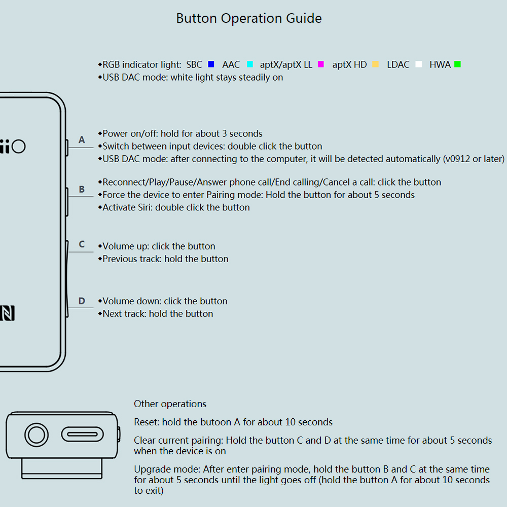 FiiO BTR3 CSR8675 AK4376A DAC USB portátil Bluetooth APTX HD tecnología LDAC LHDC tipo C 3,5mm amplificador para teléfono móviles/Android/PC - 5