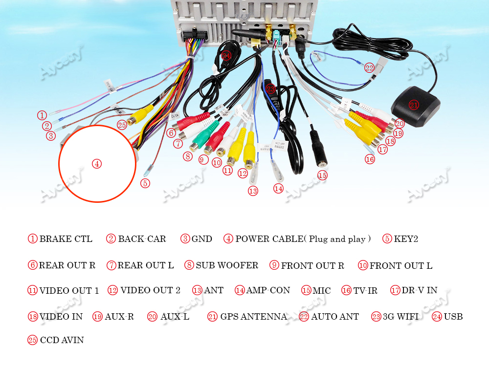 Aycetryipscar Multimedia Player Android 81 2 Din Dvd Gps Wiring Diagram Mercedes W168 Maps Coverage