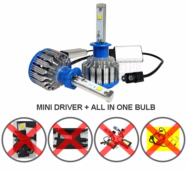 60W H1 Led CREE 6000LM Car Headlight Conversion Kit Driving Lamp Bulb Car External Lights H1 Fog Head Light Carro Levou Farol (3)