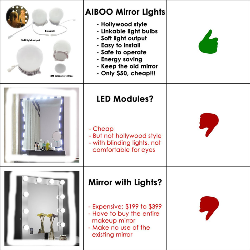 LED Mirror lights Kit Hollywood Makeup Lights Vanity 10/18 Bulbs for bathroom,wall,dresser  dimmable with Plug in Linkable 5