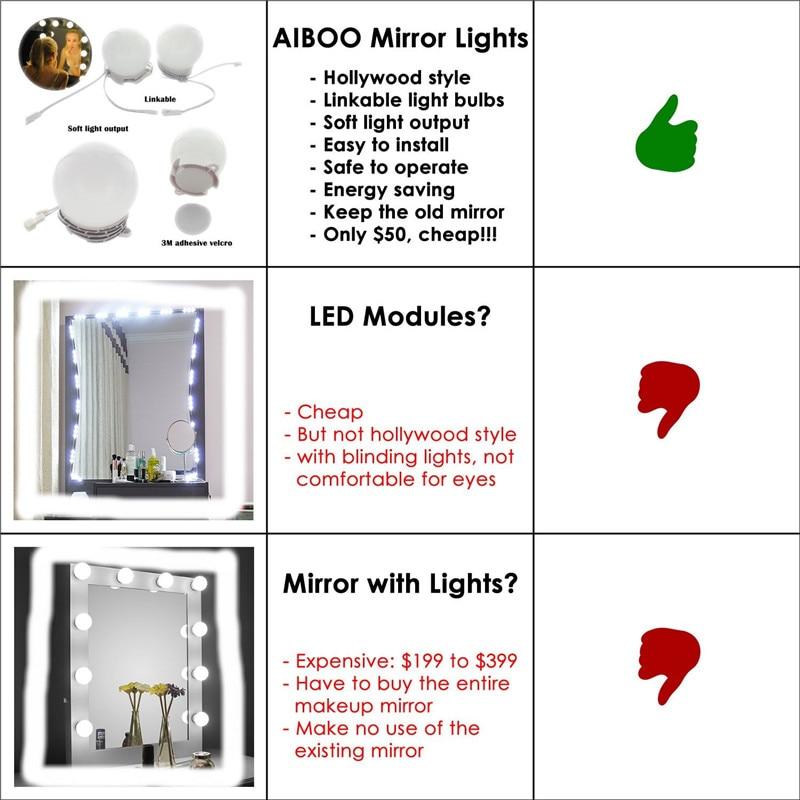 plug in vanity mirror lights. The Best 100 Plug In Vanity Mirror Lights Image Collections Captivating Images  design house
