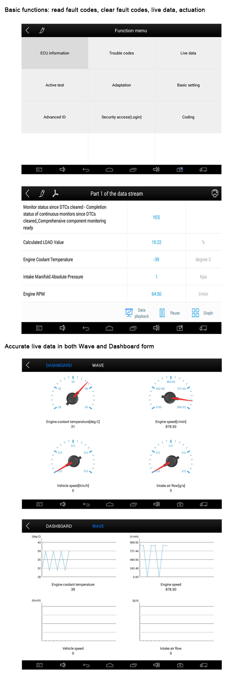 Niedlich Digitale Küchenwaage Gemacht In Usa Ideen - Küchenschrank ...