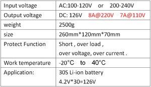Image 2 - 126 فولت 8A شاحن ل 30 ثانية يبو/ليثيوم بوليمر/ليثيوم أيون بطارية حزمة الذكية شاحن دعم CC/ CV وضع 4.2 فولت * 30 = 126 فولت