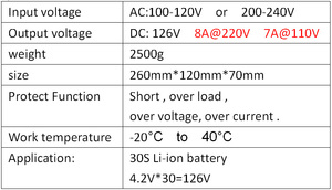 Image 2 - 126V  8A charger for 30S lipo/ lithium Polymer/ Li ion  battery pack   smart charger support CC/CV mode  4.2V*30=126V