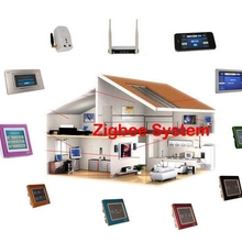 Signage-Player Software Host-System Remote-Control IOS Ad Digital Zigbee Android Home-Automation