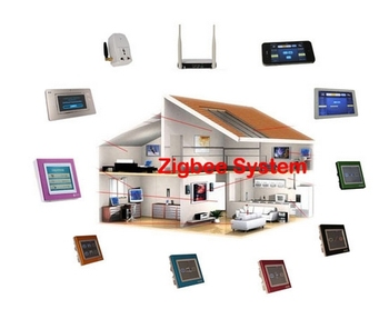 Wireless Android IOS New zigbee smart signages home automation host system remote control ad Digital Signage player Software