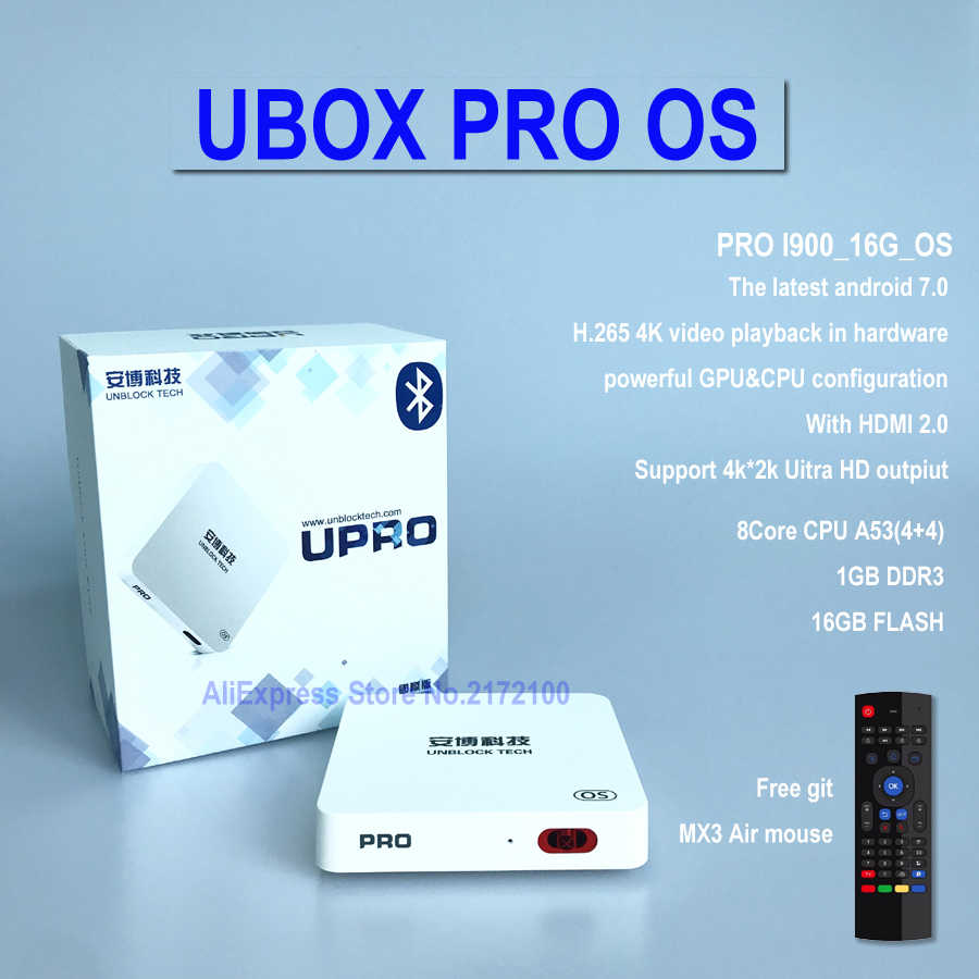 Detail Feedback Questions about 2018 EVPAD Pro+ Smart TV Box