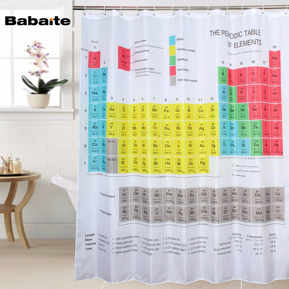 Babaite 3D Luxury Periodic Table of Chemical Element Theme