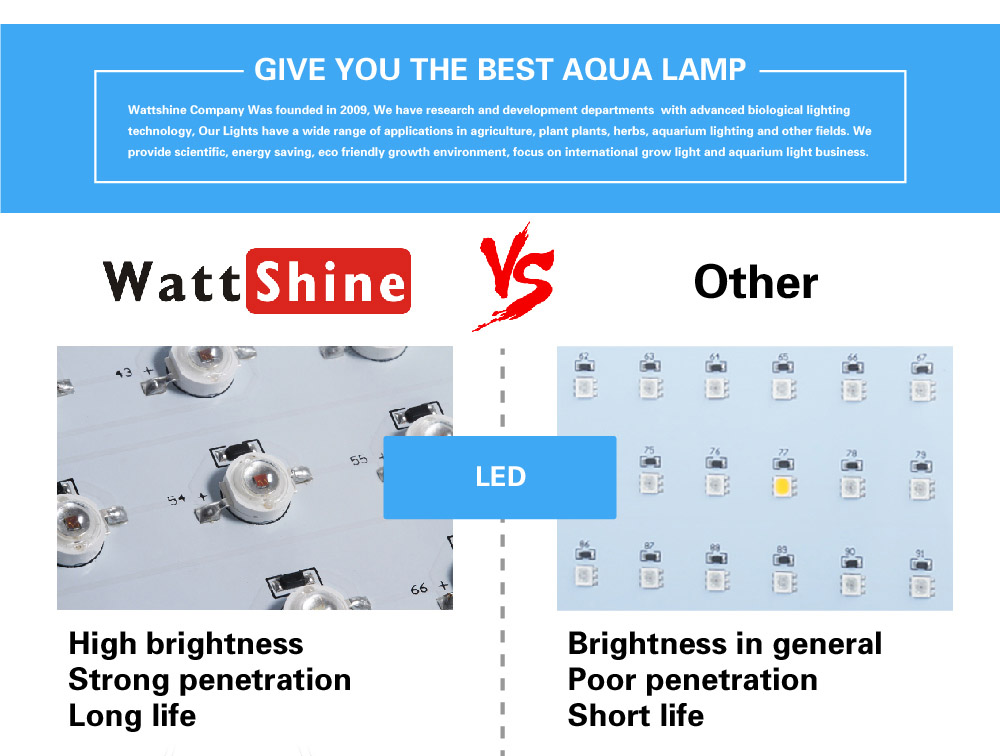 Aquarium led lighting Dimmable lamp Fish bowl light Marine Fish tank Coral lights High brightness Penetrating strong FCC CE ROHS (5)