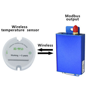 Image 2 - Modbus wireless temperature sensor transmitter rs485 modbus protocol long range temperature data logger 433/868/915mhz