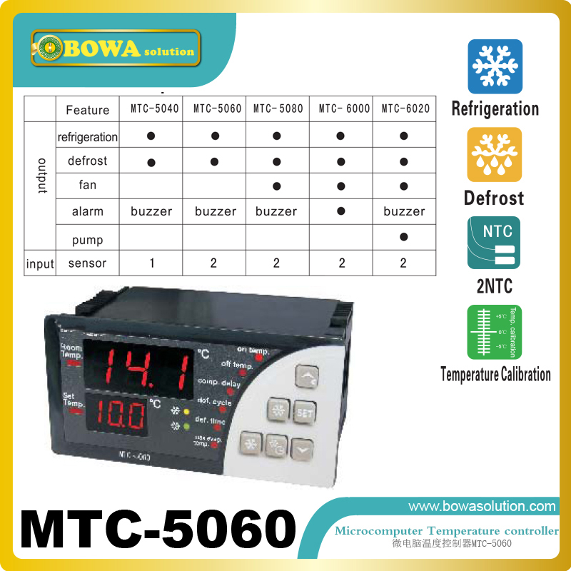 MTC5060 Microcomputer Temperature Controllers  with 2 sensor, compressor and defrost relay output  цены
