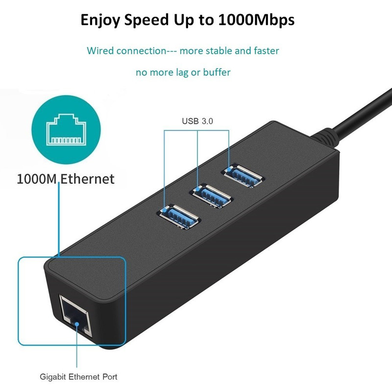 Portable USB Ethernet Adapter for USB 3.0 to RJ45 Supports 10/100/1000 Mbps Network