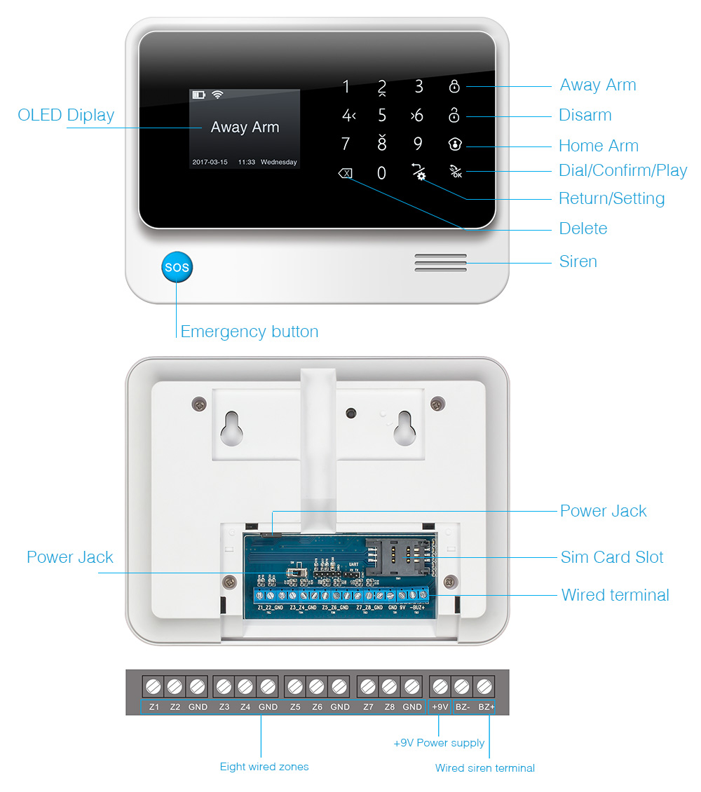 Towode G90B GSM WIFI Remote Control Smart Home Security with Workable with RFID Wireless Keypad 18