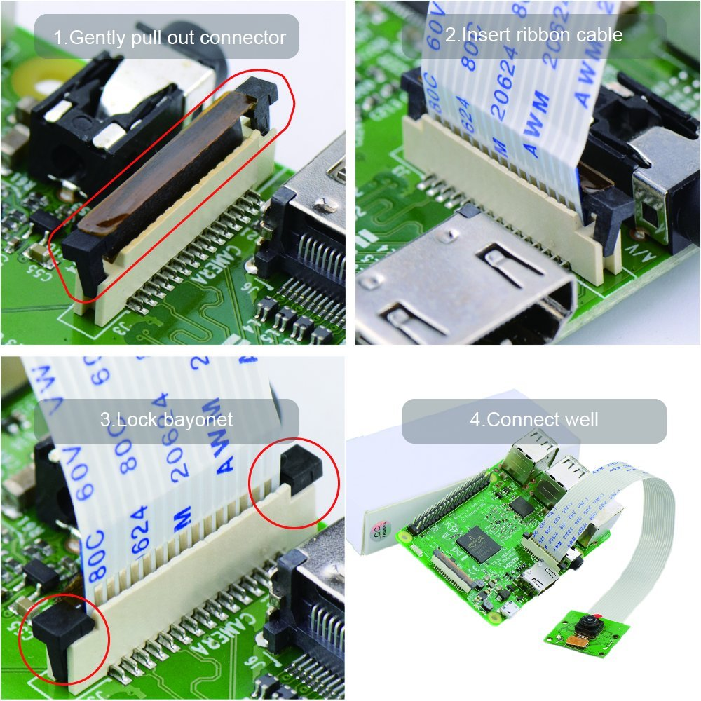Webcam Camera 1080p 720P Sensor Mini Camera Video Module for Raspberry Pi 3  Model B Pi 2