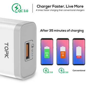 TOPK B126Q 18W Quick Charge 3.0 Fast Mobile Phone Charger EU Plug Wall USB Charger Adapter for iPhone Samsung Xiaomi Huawei 1