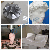 Factory price Small Mini 5 Axis Carving Milling CNC Router Machine for wood acrylic metal