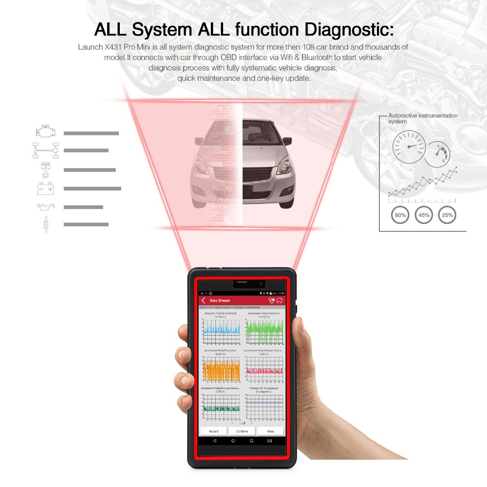 Image 3 - LAUNCH X431 Pro Mini Auto diagnostic tool Support WiFi/Bluetooth full system X 431 Pro Mini Car Scanner 2 years free update-in Engine Analyzer from Automobiles & Motorcycles on