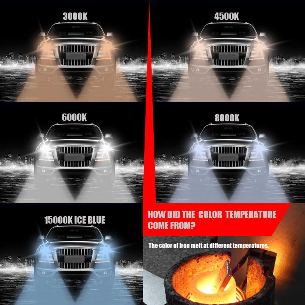 GEETANS H11 Car Headlight H1 LED H4 H7 H3 880 H13 HB1 HB2 HB3 HB4 HB5 9005 9004 9003 9006 9007 72W 8000LM 4300K 6500K 8000K FJ
