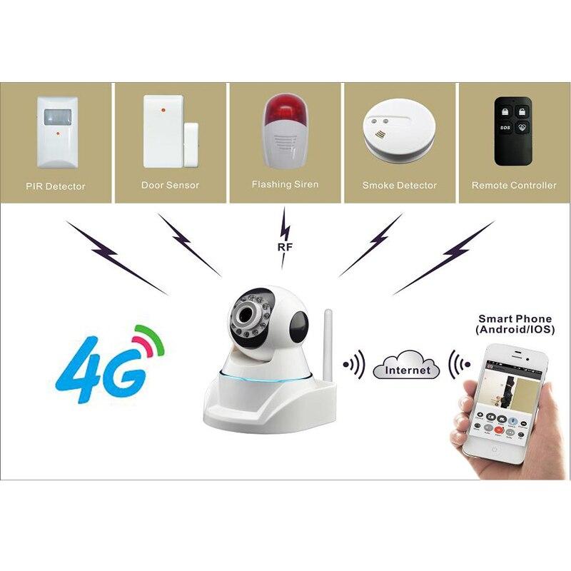 4g Mobil Ptz Hd Ip-kamera Mit 3g/4g Netzwerk & Cloud Server Record & Max 256 Stücke Von Wireless Alarm Sensor Hinzugefügt Mit Kostenlosen App