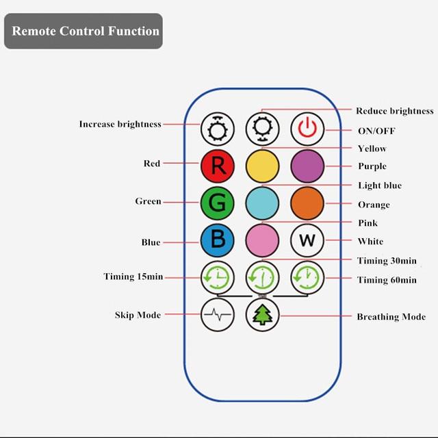 Oso perro mono zorro LED luz nocturna Control remoto Sensor táctil 9 colores oscurecimiento tiempo USB Lámpara de silicona para niños regalo de bebé