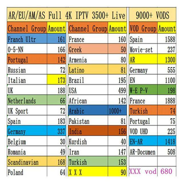 Arabic 1100+ LIVE 680 vod Adult iptv x x x Europe USA Sports iptv subscription free test Euopean sex reseller panel