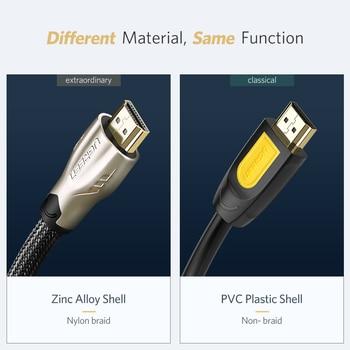 UGREEN HDMI Cable 4K/60Hz HDMI Splitter Cable for Xiaomi Mi Box HDMI 2.0 Audio Cable Switch Splitter for Tv Box PS4 HDMI Cable 6