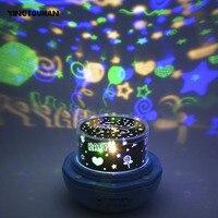 YINGTOUMAN Starry Sky Earth Rotate Projector LED Night Light USB Powered LED Night Lamp Novelty Baby