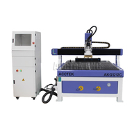 Low cost wood working cnc Syntec 4 axis cnc controller for atc cnc router
