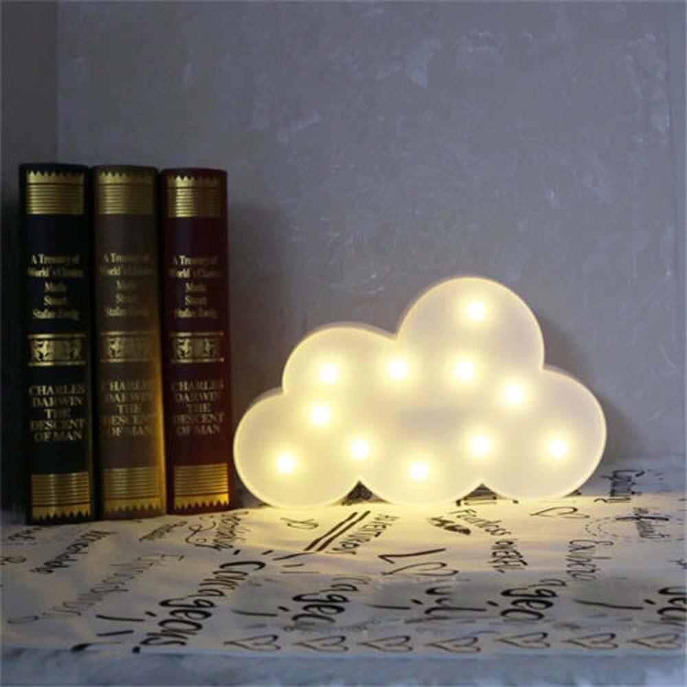 Lâmpadas de Parede de parede do bebê quarto Área de Iluminação : Medidores 3-5square