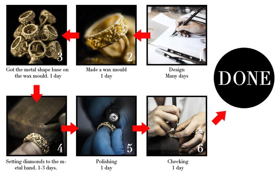 13-jewelry processing
