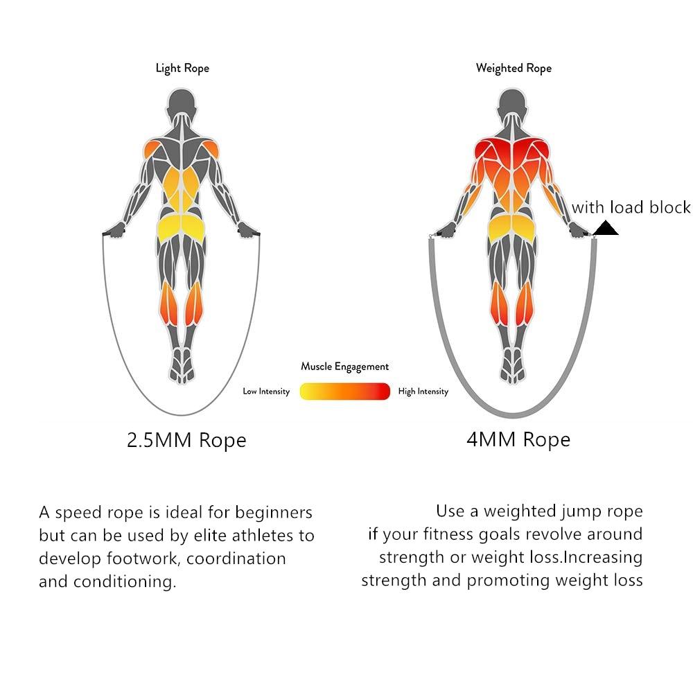 jump rope (18)